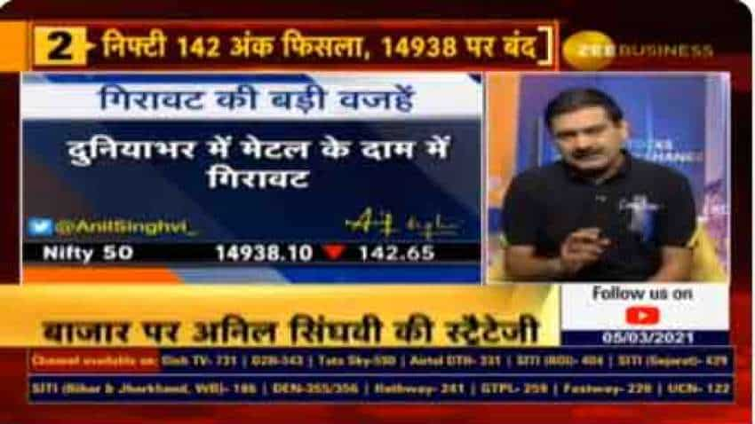 Stock Market Outlook: Anil Singhvi reveals Nifty, Bank Nifty support range, says investors should trade keeping volatility in mind