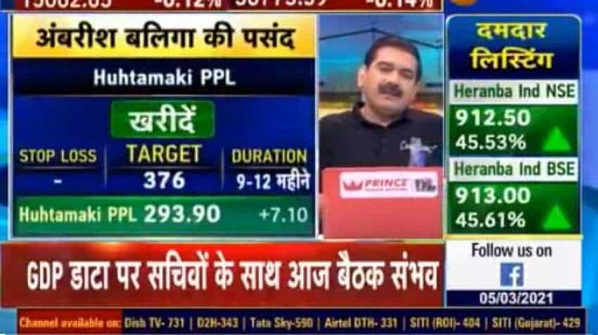 Mid-Cap Picks with Anil Singhvi: Jay Thakkar recommends IOL Chemicals, IRB Infra and Heidelberg Cement for good returns