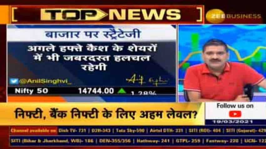 Stock Market Outlook: Anil Singhvi reveals Nifty, Bank Nifty support range, lists 3 important triggers for next week