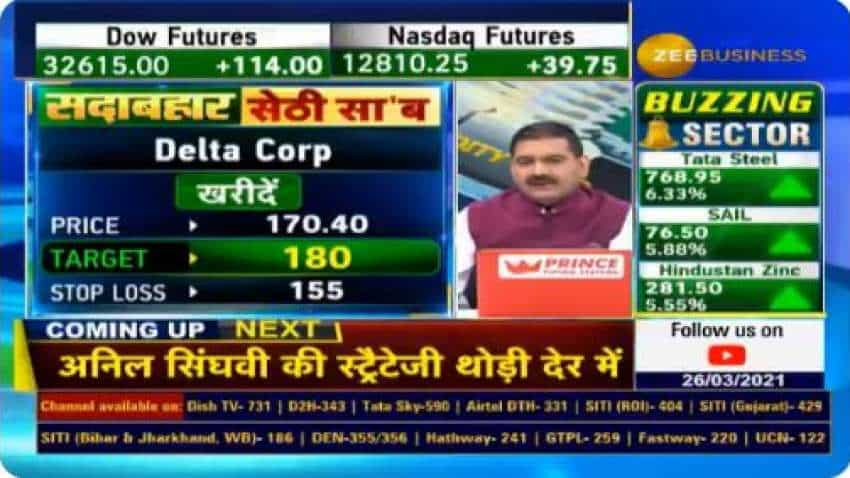 In chat with Anil Singhvi, analyst Vikas Sethi recommends Delta Corp, Indiabulls Housing as top buys for big gains