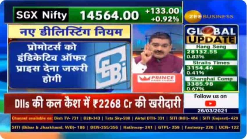 BIG impact of ZeeBiz campaign! These SEBI decisions set to help retail investors; Anil Singhvi hails moves
