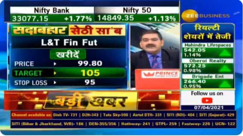 In chat with Anil Singhvi, analyst Vikas Sethi recommends L&T Finance futures; remains bullish in the short term