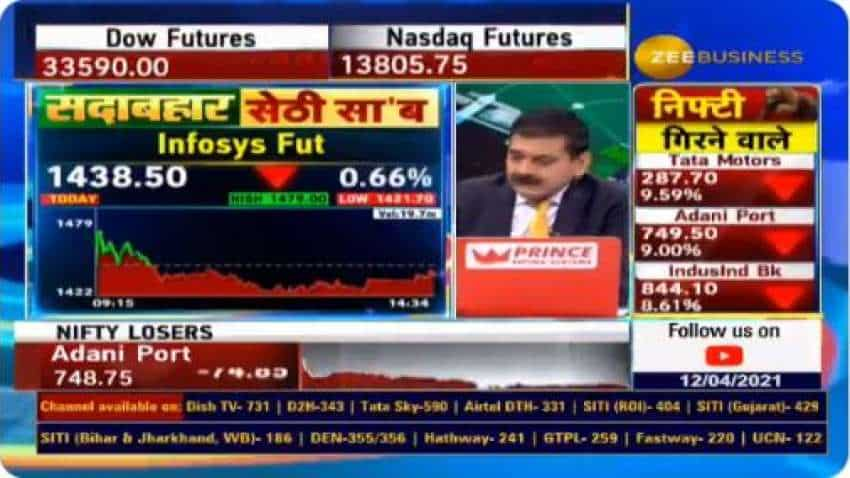 In chat with Anil Singhvi, analyst Vikas Sethi recommends Divi's Lab, Infosys as top buys for big gains