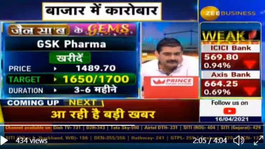 Stocks to Buy With Anil Singhvi: MNC giant GSK Pharma is Sandeep Jain pick today