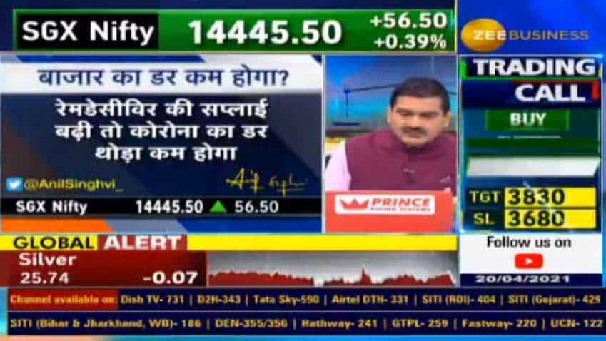 How will 18+ vaccine for all affect markets? Anil Singhvi reveals what will boost market mood