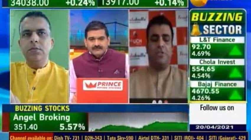 Mid-Cap Picks With Anil Singhvi: Rallis India, Shilpa Medicare and Avanti Feeds are stocks to buy, says Sacchitanand Uttekar