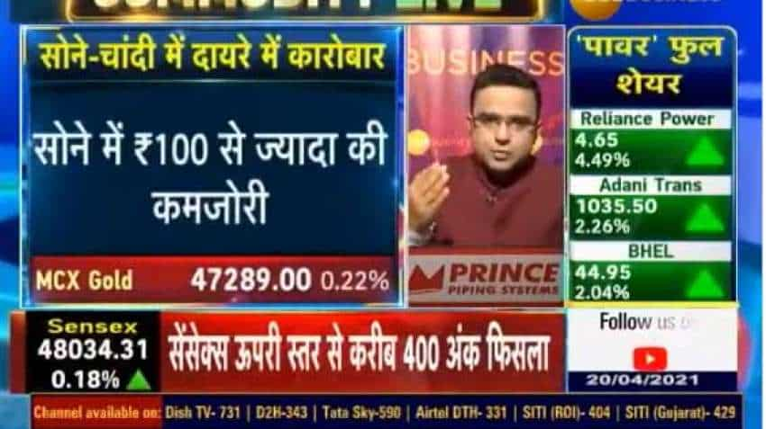 Will Gold price touch Rs 50000 level? All the details you need to know now