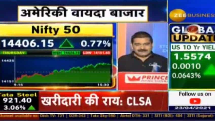 Market outlook with Anil Singhvi: What should investors do now? Market Guru reveals important levels