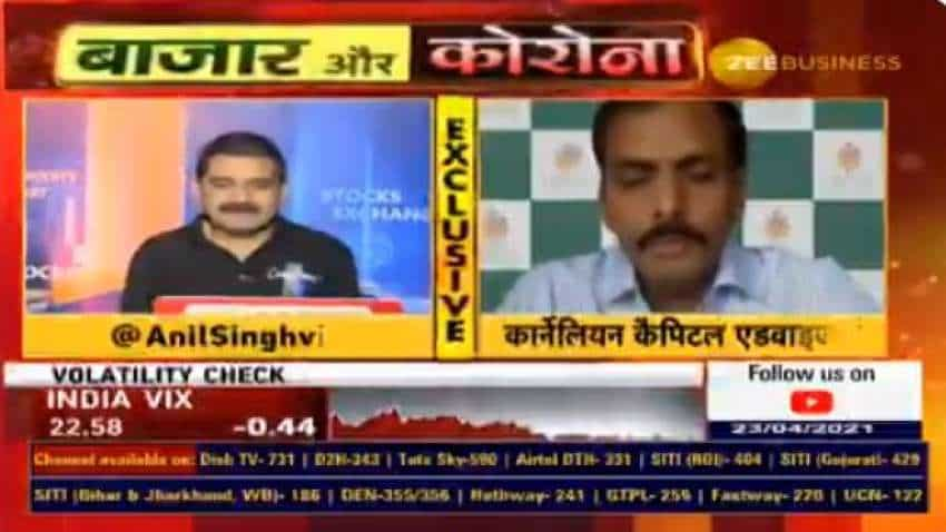 In chat with Anil Singhvi, Capital Advisors' founder explains why this is right time to invest—identifies sectors to invest in