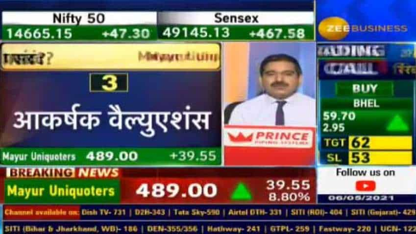 Anil Singhvi picks Mayur Uniquoters as SIP STOCK of the DAY; Know the reasons WHY