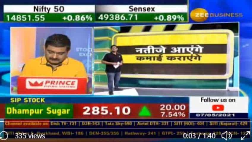 BASF India stock: Anil Singhvi decodes key numbers, reveals triggers ahead of results
