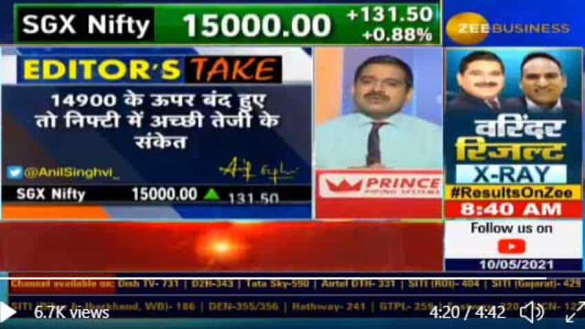 Will Nifty BREAKOUT above 15000 levels? Market Guru Anil Singhvi says THIS, highlights KEY reasons - All details here