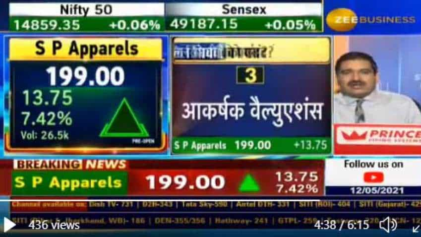 Anil Singhvi picks S P Apparels as his SIP Stock today; Know the reasons WHY