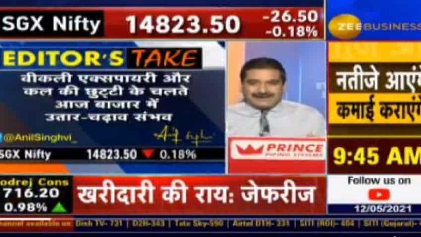 Share Bazaar Alert! Market Guru Anil Singhvi lists out both sides of market sentiments on last day of expiry – check levels here
