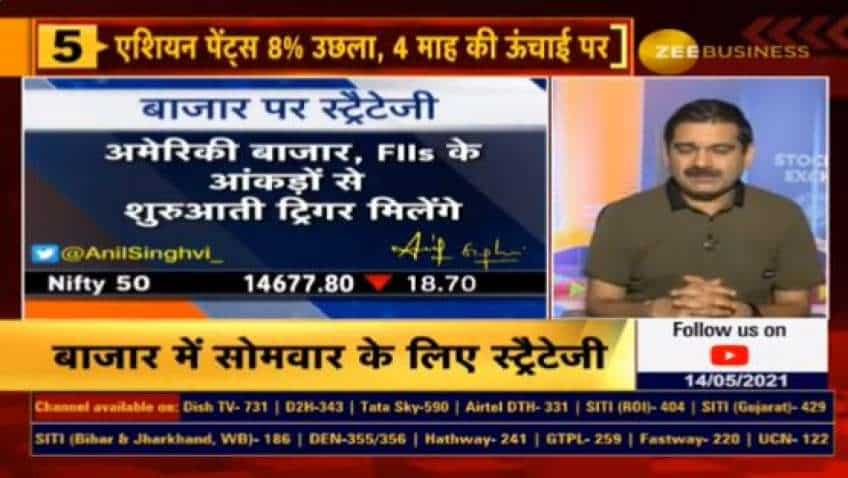 Stock Market Outlook with Anil Singhvi: Market Guru reveals Nifty, Bank Nifty support range; gives 2 'biggest' triggers for Monday