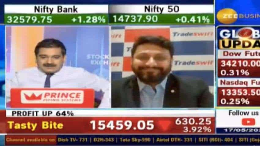 Stocks to buy with Anil Singhvi: Sandeep Jain recommends ITDC today—here is why