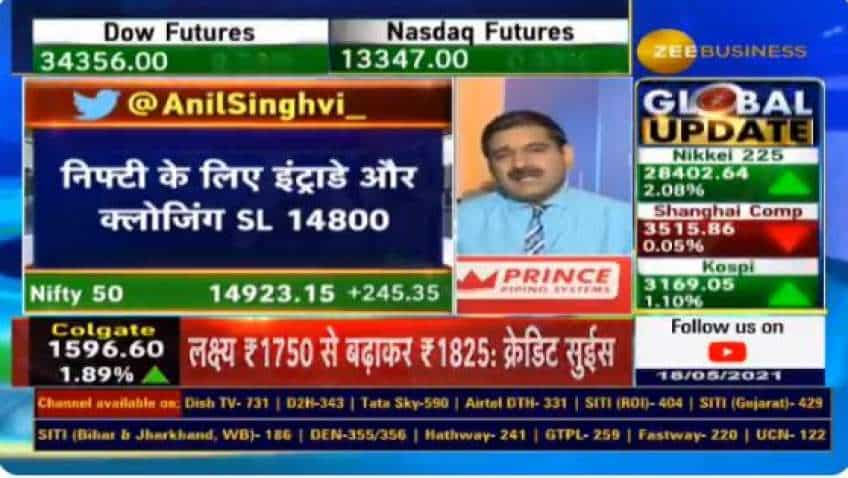 Closing above 15,050 level may boost Nifty to a high of 15,400, says Anil Singhvi