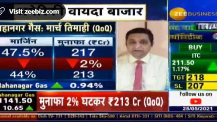 Zee Business Analyst Varun Dubey decodes performance of these companies post Q4 results – Amara Raja, Grasim in focus