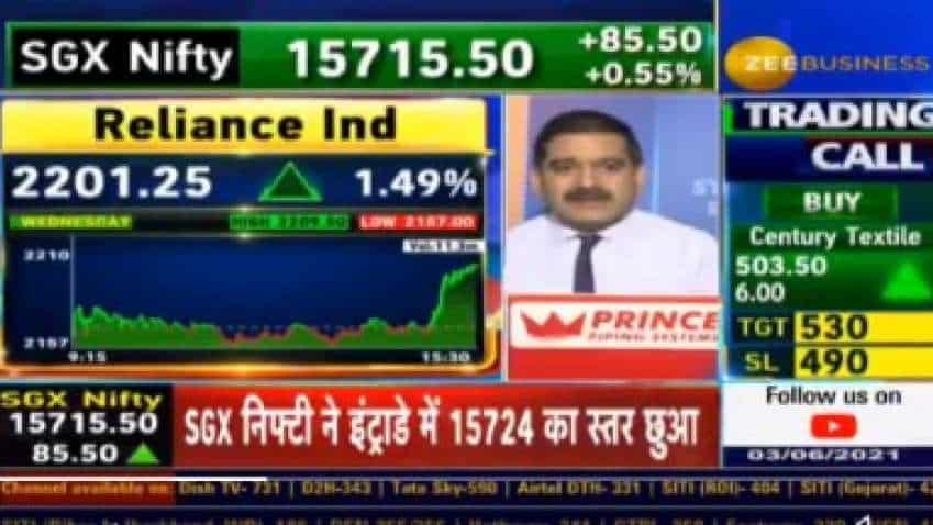 Editor's Take: Anil Singhvi says SGX Nifty justifies its opening today - Market Guru DECODES