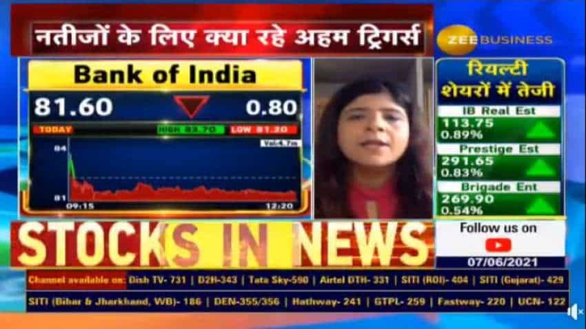 Low loan growth put pressure on NII of Bank of India: AK Das, MD & CEO