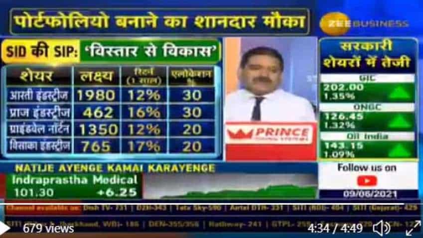 Stocks to buy with Anil Singhvi: Aarti industries, Praj Industries, Grindwell Norton, Visaka Industries are top buys, suggests analyst Siddharth Sedani