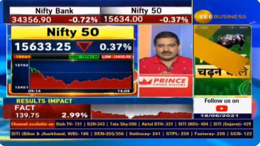 Stock Markets volatility: Today's closing crucial, consider correction as a good sign, says Anil Singhvi