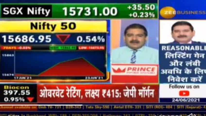 Editor's Take: Anil Singhvi says market volatility may continue, points THESE 2 IMPORTANT TRIGGERS