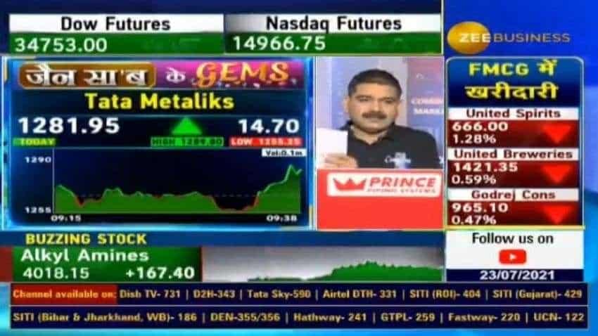 Top stocks to buy with Anil Singhvi: Tata Metaliks Ltd is Sandeep Jain's pick today for good returns, check target