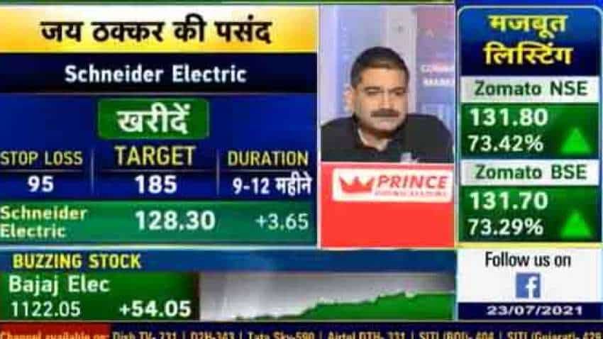 Mid Cap Picks with Anil Singhvi: Schneider Electric, IndiaMART and Graphite India shares are TOP buys—Jay Thakkar explains why
