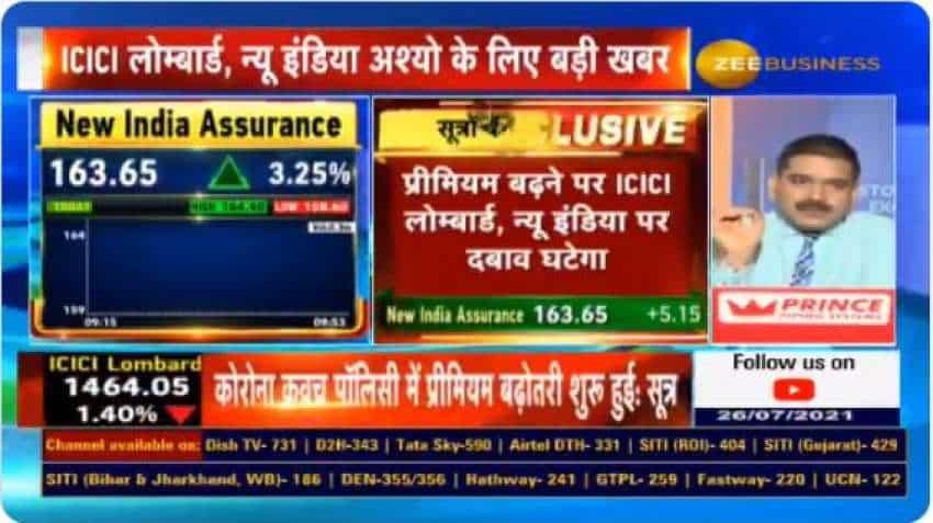 ZEE BIZ EXCLUSIVE: BIG – General Insurance Companies get IRDAI nod to raise premium on Corona Kavach Policy; BUY New India Assurance, ICICI Lombard stocks, Anil Singhvi says