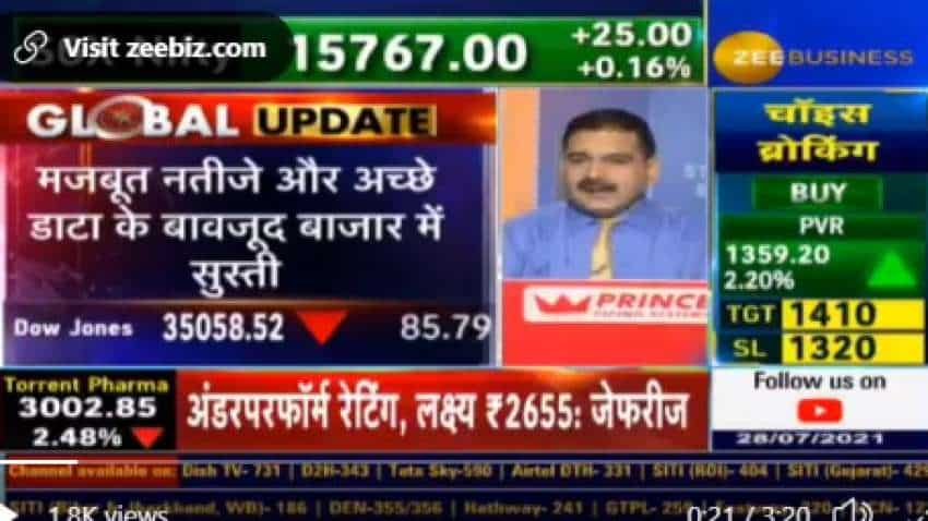 Stock Markets Global - Outlook: Anil Singhvi upgrades view to Positive from Neutral; street looking at US Fed Chair Jerome Powell's statement today