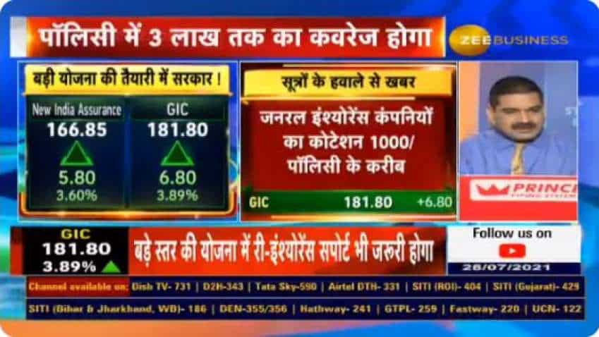 EXCLUSIVE: Modi Govt working on house insurance scheme; cover up to Rs 3 lakh – damages under FLOODS, EARTHQUAKES to be covered; Premium Rs 500 or Rs 1000?