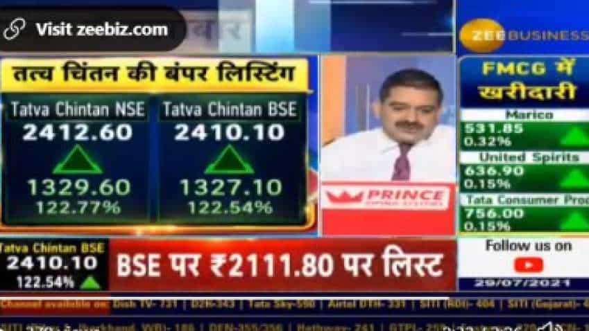 Tatva Chintan Pharma Chem shares listing gain: Stock makes stellar market debut with nearly 120% premium – Check Anil Singhvi's STRATEGY going forward