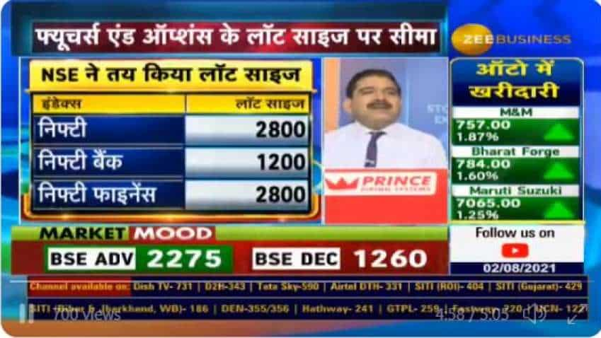 BIG DEVELOPMENT! NSE reduces lot size of indexes, stocks; Anil Singhvi has this to say - What traders must know   Check THIS FULL REPORT