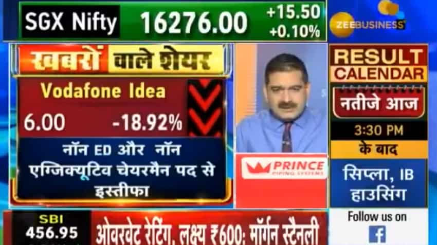Vodafone Idea Stock ANALYSIS with Anil Singhvi: Should INVESTORS stay put or sell their shares, check what Market Guru has to say