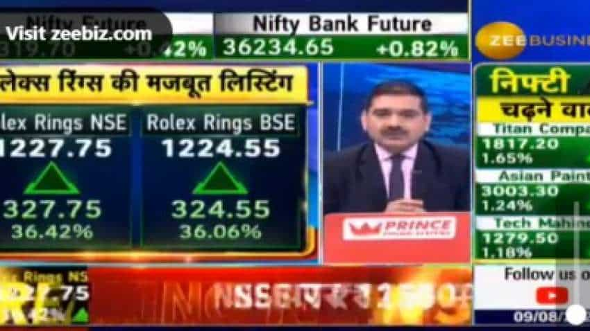 Rolex Rings Listing: Shares DEBUT in line with Anil Singhvi's estimate, stock trading lower amid profit-booking- check PREMIUM and other details