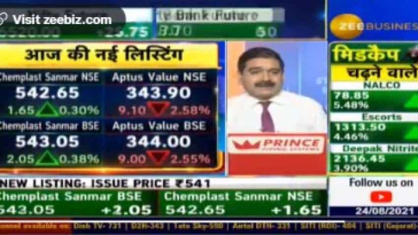 Aptus Value Housing Finance, Chemplast Sanmar make WEAK market debut! what should you do? Check what Anil Singhvi suggested