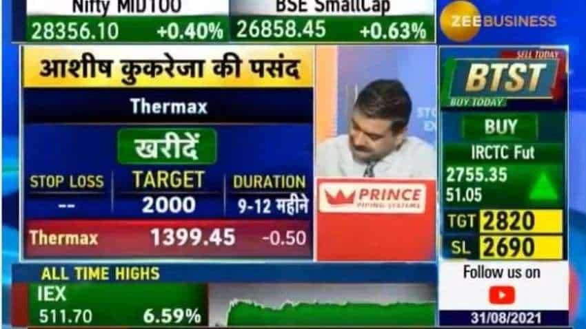 Best Midcap Stocks with Anil Singhvi! Ashish Kukreja picks Thermax, Supreme Engineering, Aptus Value Housing for high returns