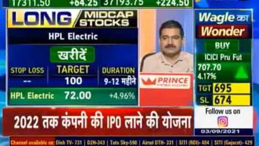 Mid Cap Stocks to Buy with Anil Singhvi: Jay Thakkar bullish on Zomato, TVS Srichakra and Aster DM Health shares—check target price and stoploss