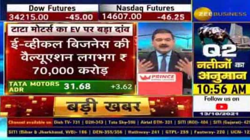 Tata Motors hits fresh 52-week high: Anil Singhvi says automotive manufacturer has taken leadership; devises strategy for short-term, long-term investors