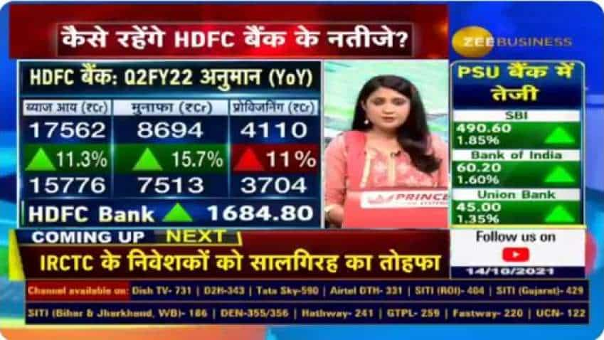 HDFC Bank expects to post strong Q2FY22 numbers; profits to go up 16% YoY, say estimates