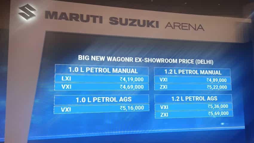 Big New WagonR